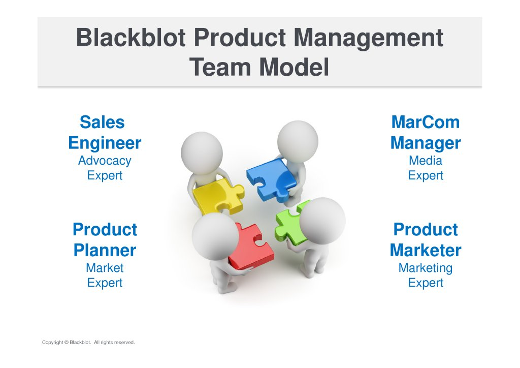 Blackblot  Product Management Expertise  Is Product Manager My